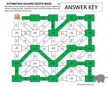 estimating square roots maze activity by the math factory tpt. Black Bedroom Furniture Sets. Home Design Ideas