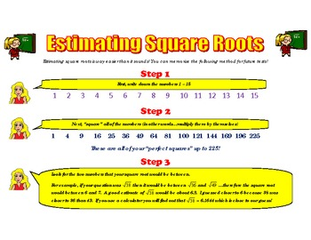 Estimating Square Roots - Notes, Practice Problems and Key