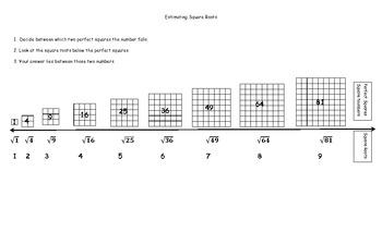 Estimating Square Roots using perfect squares