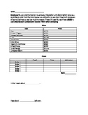 Estimating Sums and Differences Menu Activity