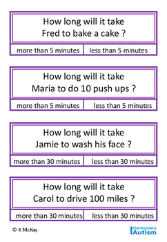 Estimating Time Clip Cards, Autism Life Skills Math, Special Education