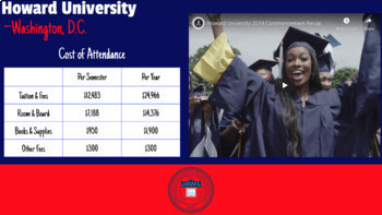 Estimating the Cost of College (HBCU Style)
