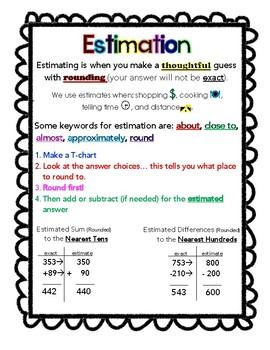 Estimation Anchor Chart