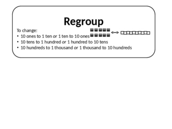 Estimation and Rounding Vocabulary Cards