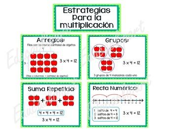 Estrategias para la multiplicación ( Posters)
