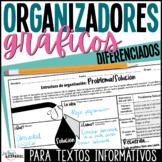 Estructura de textos informativos Non-Fiction Text Structures Spanish Organizers