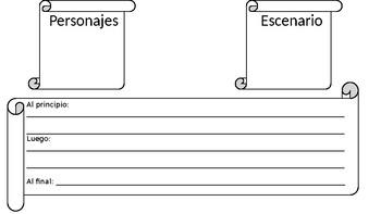 Estructura del Cuento