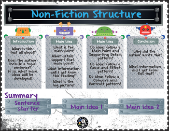 Estructura del Texto No Ficción Non-Fiction Structure Guiding Questions