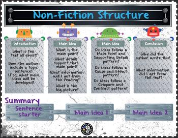 Estructura del Texto No Ficción Non-Fiction Structure Guiding Questions