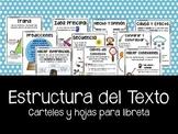 Lectura - Estructura del texto - CARTELES