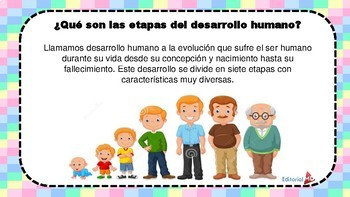 5dba935c1 Etapas del Desarrollo Humano para Imprimir by Editorial MD