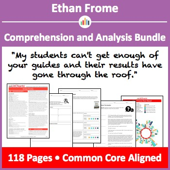 Ethan Frome – Comprehension and Analysis Bundle