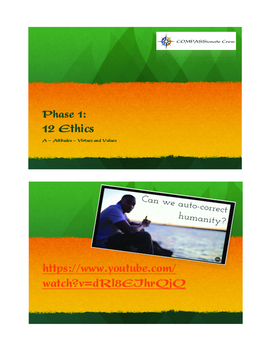 Ethics Intro 12 Steps to Empower Attitudes-Aug/Sept Virtue Slides-Steps 1&2