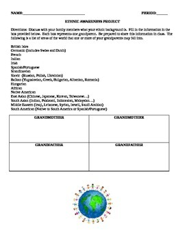 Ethnic Awareness Project for U.S. History