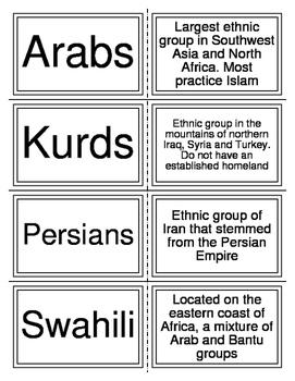 Ethnic Groups flashcards