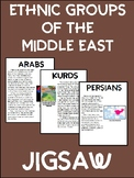 Ethnic Groups of Southwest Asia