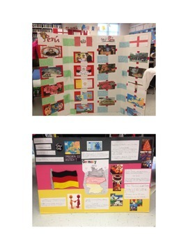 Ethnic Origin, Traditions, and Customs Project