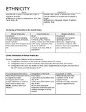 Ethnicity Review Packet! ANSWER KEY