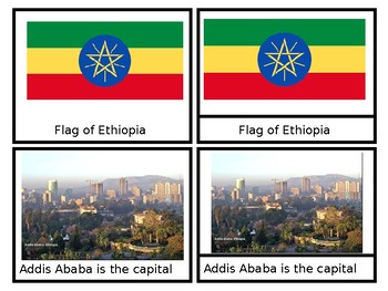 Ethopia - African Countries- Nomenclature Cards