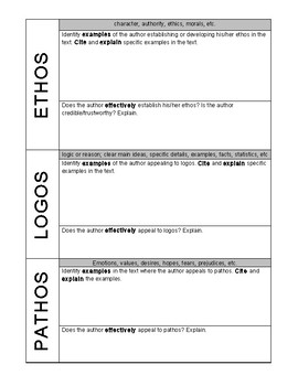 Ethos Logos Pathos Appeals Worksheets & Teaching Resources | TpT