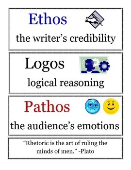 Ethos, Logos & Pathos Poster by Technology Goddess | TpT