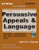 Persuasive Appeals & Language Analysis