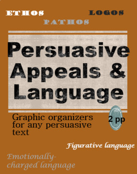 Persuasive Appeals & Language Analysis