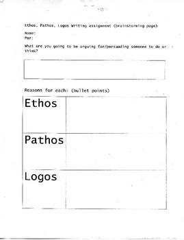 Ethos, Pathos, Logos Chart by Rachel Williams | Teachers Pay Teachers