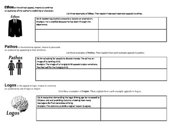 Ethos, Pathos, Logos Graphic Organizer Worksheet by cassandra rodriguez