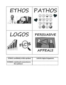 Ethos Pathos Logos Persuasive Appeals