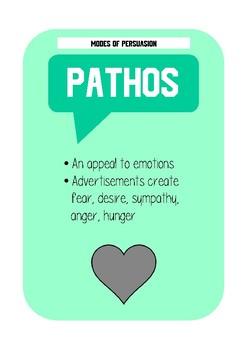 Ethos, Pathos, Logos Posters