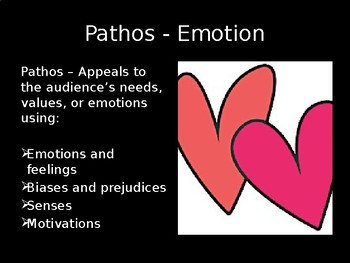 Ethos Pathos Logos PowerPoint