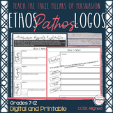 Ethos, Pathos, Logos -  Analyzing Persuasive Appeals - Dis