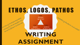 Ethos, Pathos, Logos Writing Assignment & Grading Rubric E