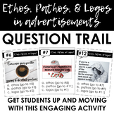 Ethos, Pathos, & Logos in Advertisements Question Trail: Engaging Activity