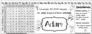 Etiquetas mesa de alumnos