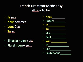 Etre Easy Trick to Present Tense French Conjugations
