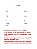 Etre Verb Chart and Song