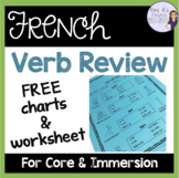 French verbs être, avoir, faire, and aller - present tense