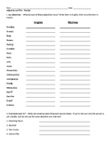 Être and Adjectives Practice Packet