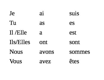 Etre and avoir flashcards