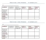 Etude de roman - criteres d'evaluation. French novel study criteria