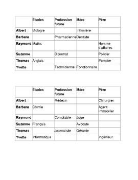Professions et Études (Studies in French) Info gap