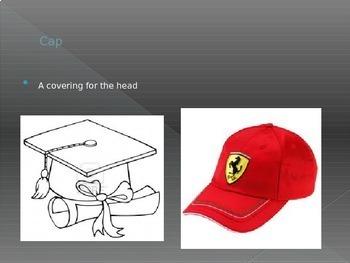 Etymology PowerPoint Cap (head)