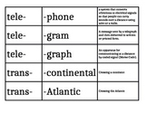 Etymology Station using trans- and tele-