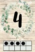 Eucalyptus Greenery Number Posters Decor Back to School