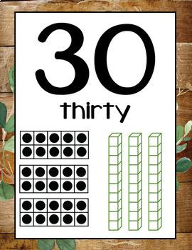 Eucalyptus Number Posters 0-30 - Farmhouse Decor
