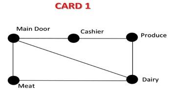 Euler Path Task Cards