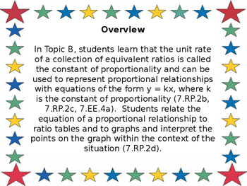 Eureka CCMS Grade 7 Mathematics Module 1, Topic B, Lessons 7-10ppt