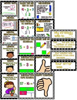 Eureka (Engage NY) Grade 2 Module 2 Focus Wall Resources